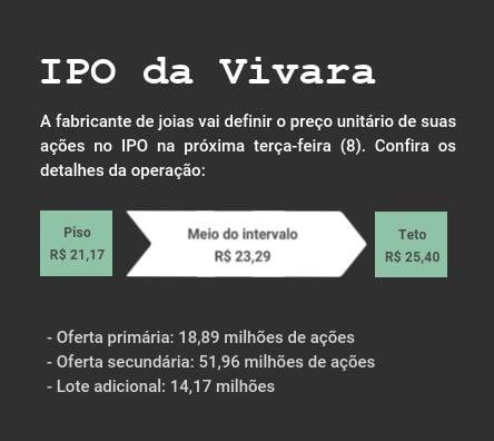 Vivara IPO