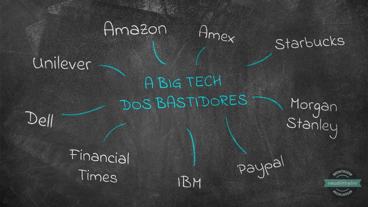Montagem com lousa em que o nome de grandes empresas, com o Amazon e IBM, está ligado ao centro à Big Tech dos Bastidores